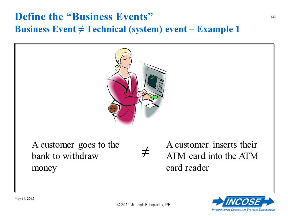 Define the Business Events Business Event ≠ Technical (system) event – Example 1