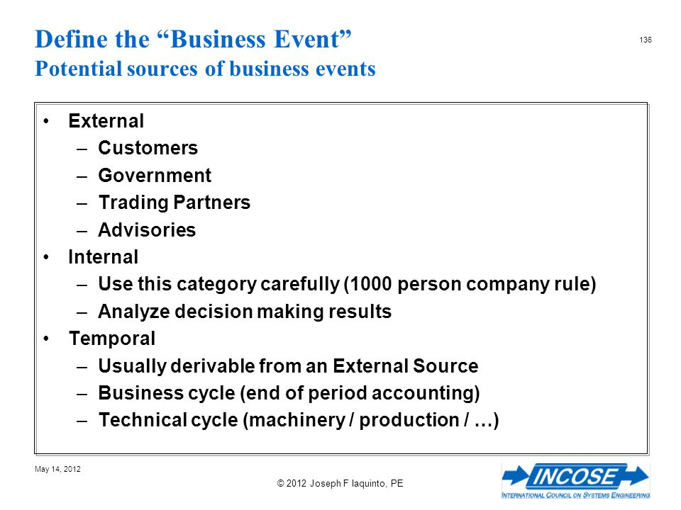 Define the Business Event Potential sources of business events
