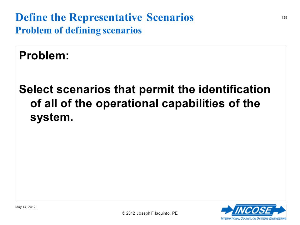 Define the Representative Scenarios Problem of defining scenarios
