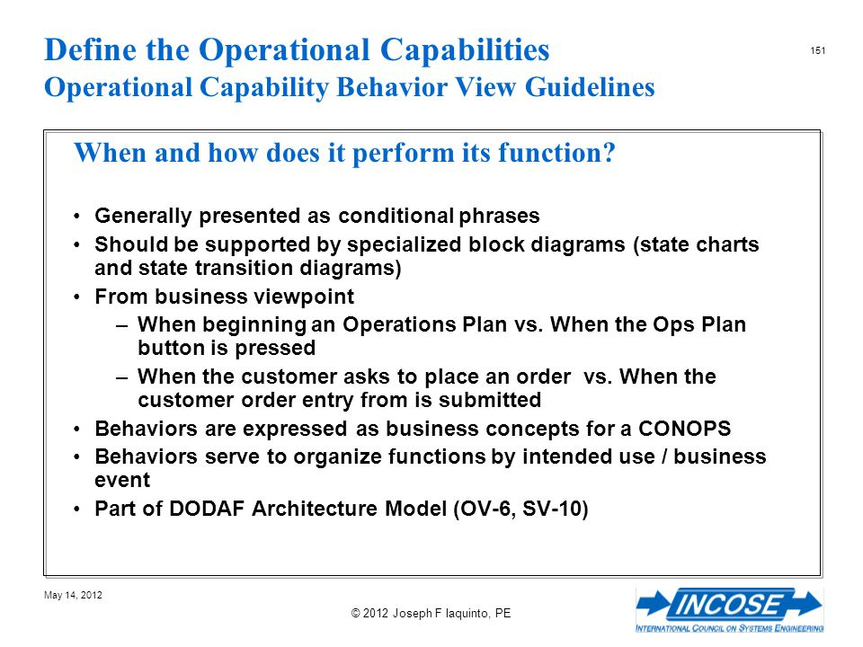 Define the Operational Capabilities Operational Capability Behavior View Guidelines
