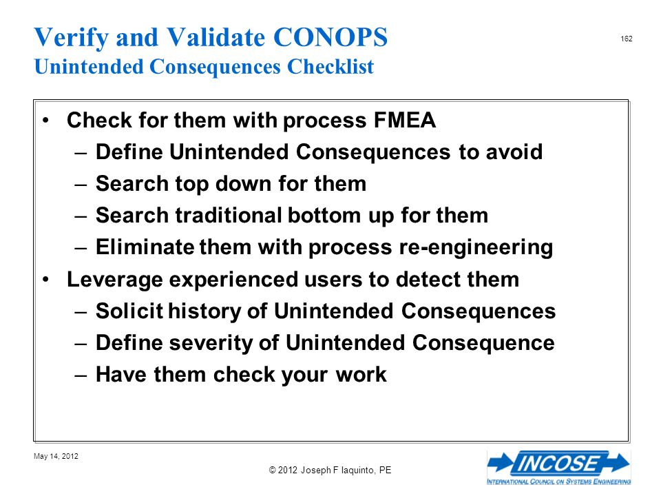 Verify and Validate CONOPS Unintended Consequences Checklist