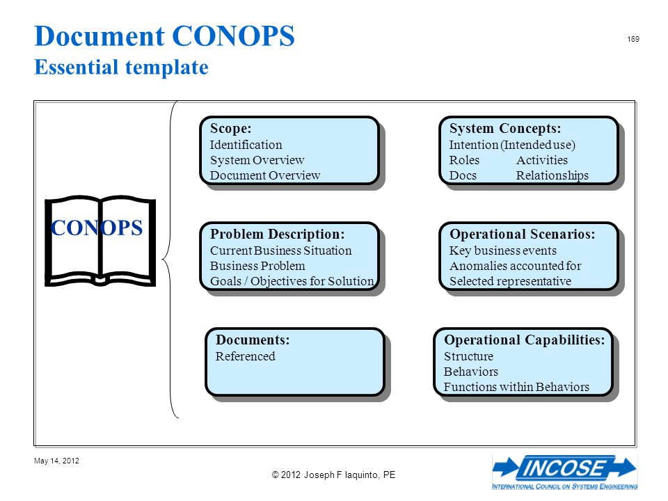 Document CONOPS Essential template