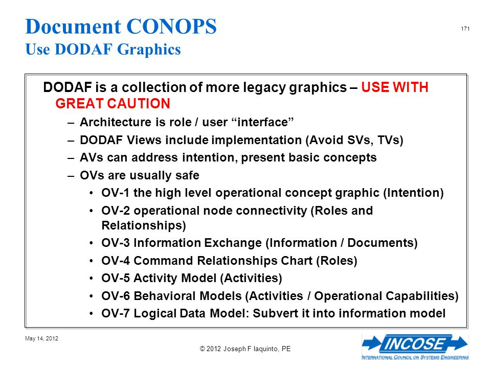 Document CONOPS Use DODAF Graphics