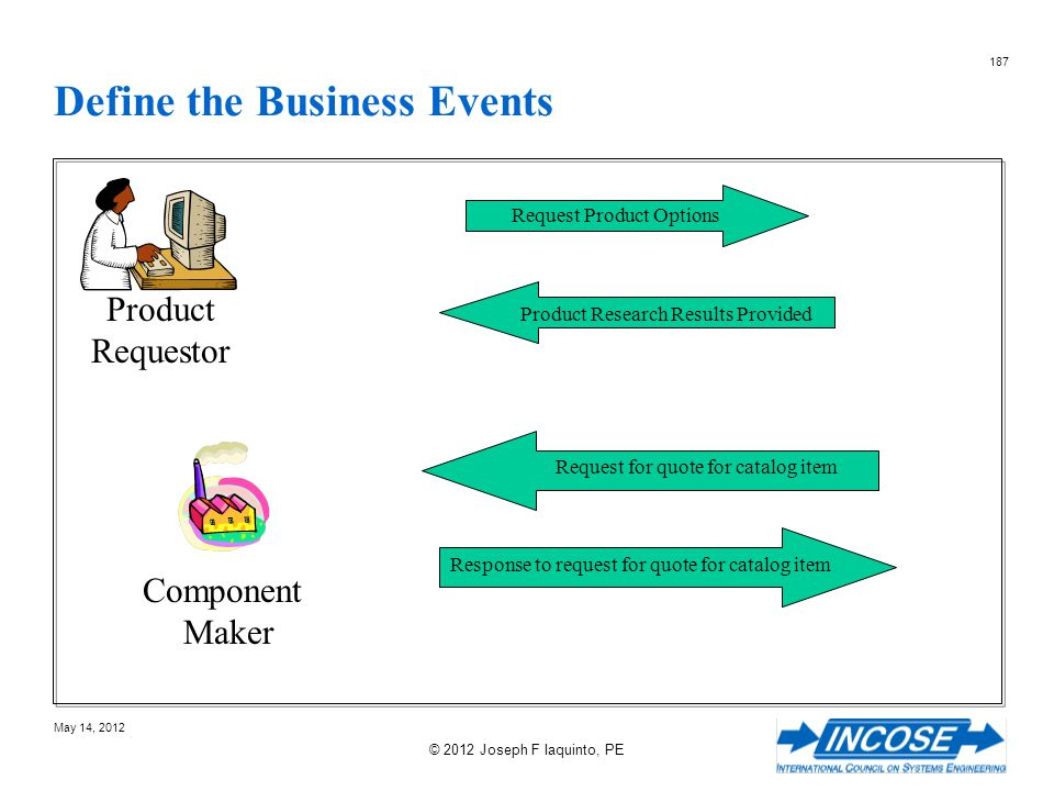Define the Business Events
