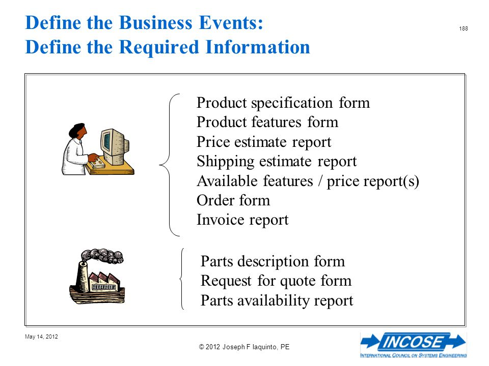 Define the Business Events: Define the Required Information