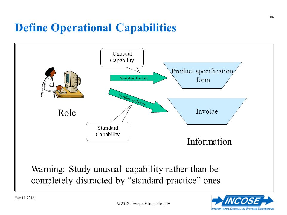 Define Operational Capabilities