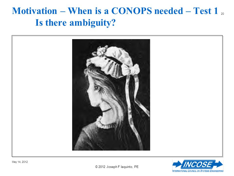Motivation – When is a CONOPS needed – Test 1 Is there ambiguity