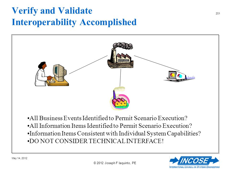 Verify and Validate Interoperability Accomplished