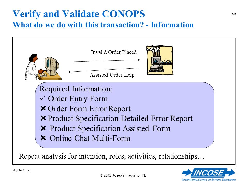 Verify and Validate CONOPS What do we do with this transaction