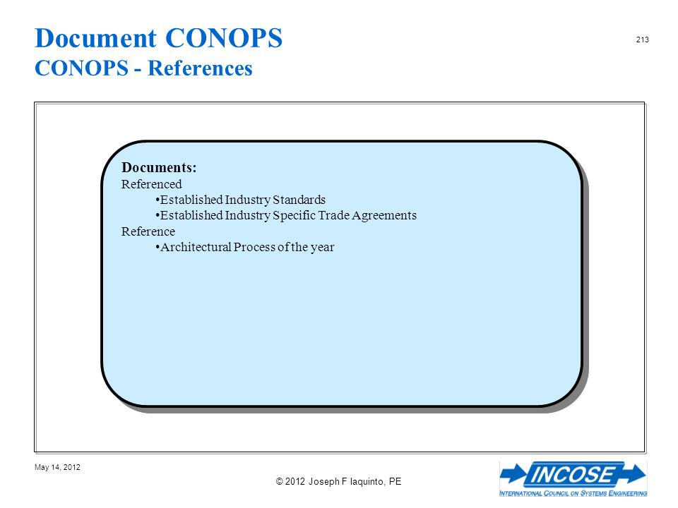 Document CONOPS CONOPS - References