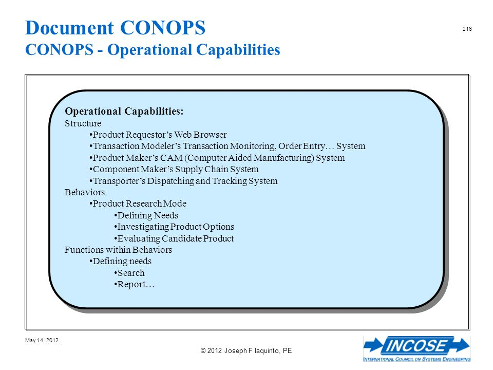 Document CONOPS CONOPS - Operational Capabilities