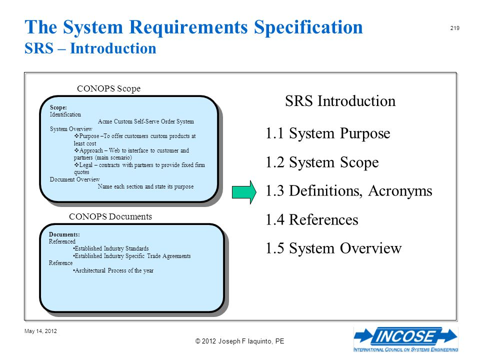 The System Requirements Specification SRS – Introduction