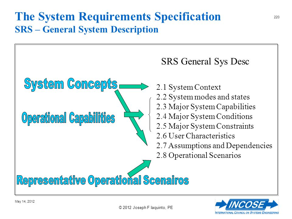 The System Requirements Specification SRS – General System Description