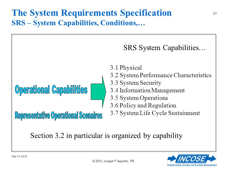 The System Requirements Specification SRS – System Capabilities, Conditions,…