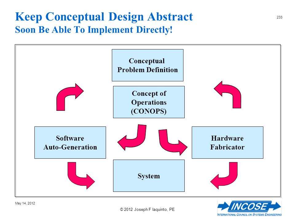 Keep Conceptual Design Abstract Soon Be Able To Implement Directly!