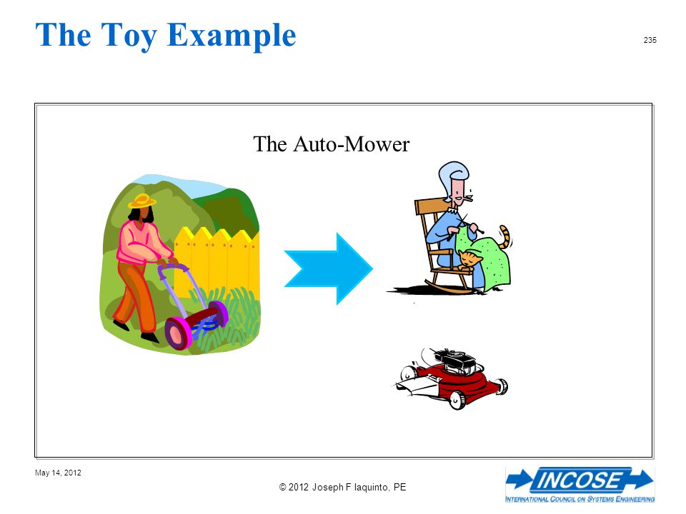 The Toy Example The Auto-Mower