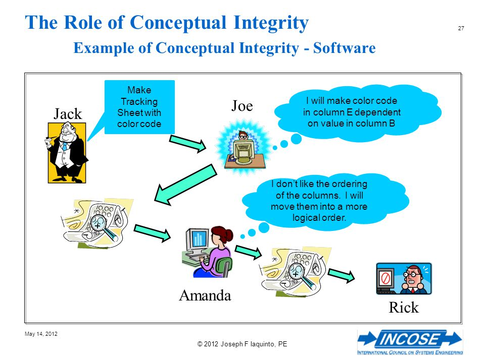 The Role of Conceptual Integrity
