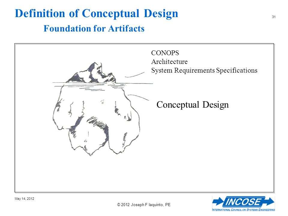Definition of Conceptual Design Foundation for Artifacts