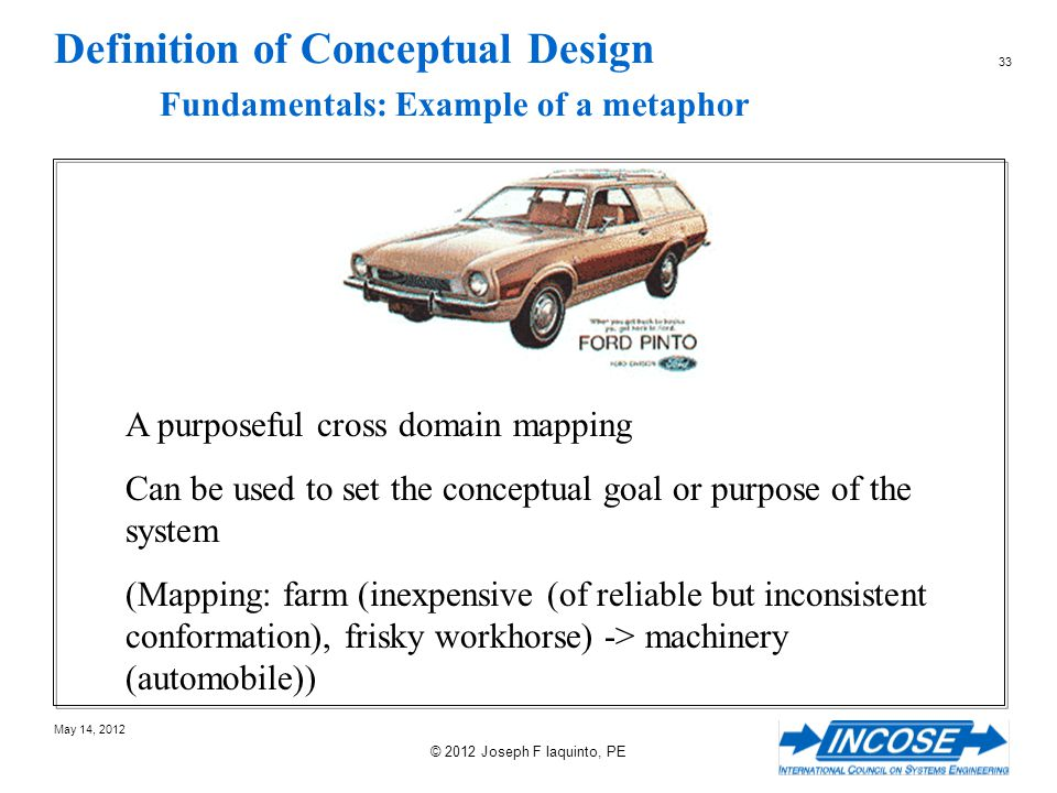 Definition of Conceptual Design Fundamentals: Example of a metaphor