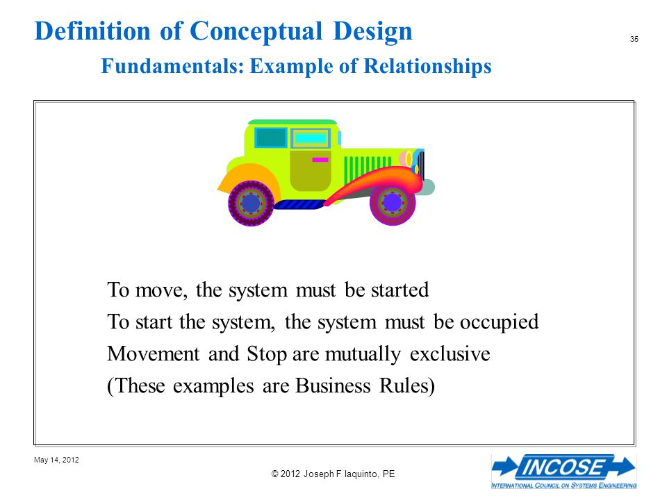 Definition of Conceptual Design Fundamentals: Example of Relationships