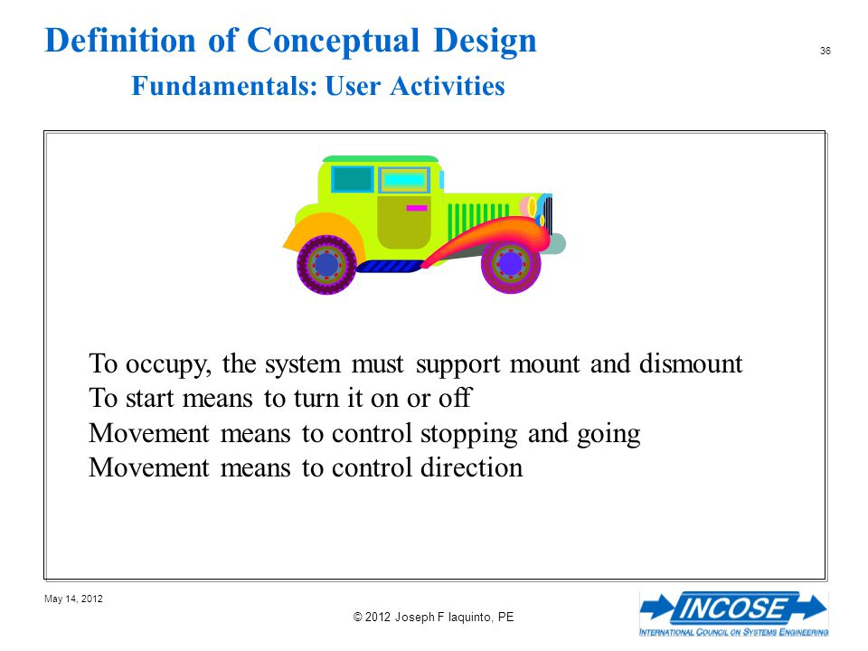 Definition of Conceptual Design Fundamentals: User Activities