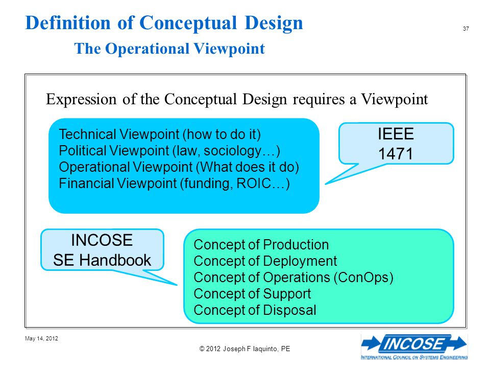 Definition of Conceptual Design The Operational Viewpoint