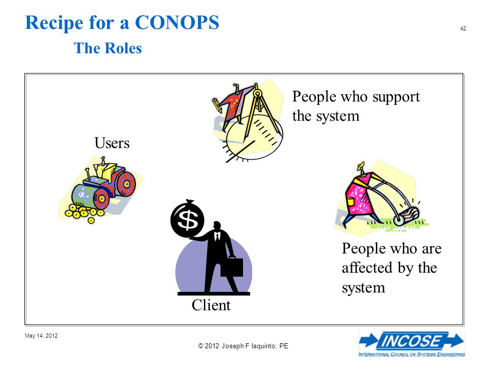 Recipe for a CONOPS The Roles
