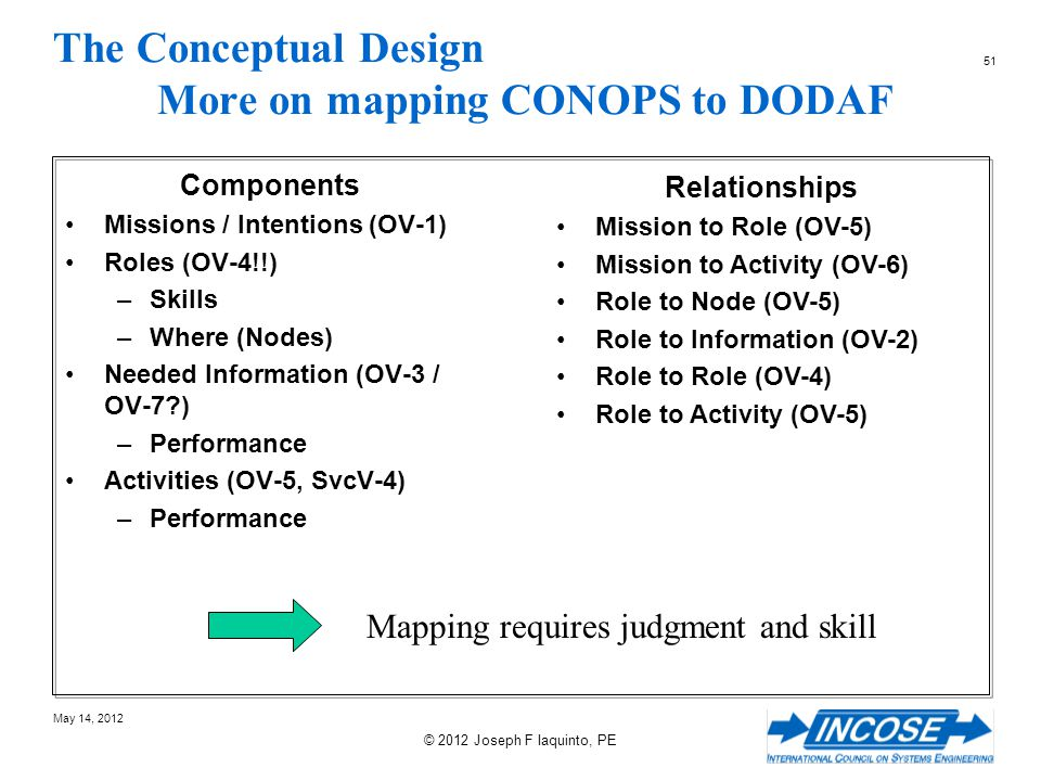 The Conceptual Design More on mapping CONOPS to DODAF
