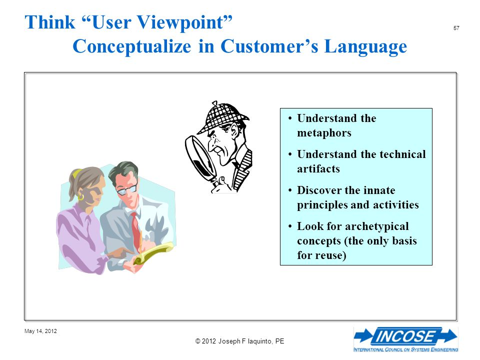 Think User Viewpoint Conceptualize in Customer's Language