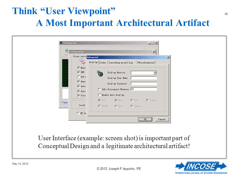 Think User Viewpoint A Most Important Architectural Artifact