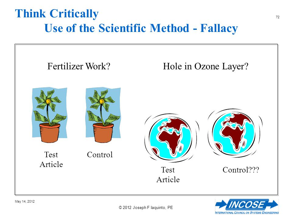 Think Critically Use of the Scientific Method - Fallacy