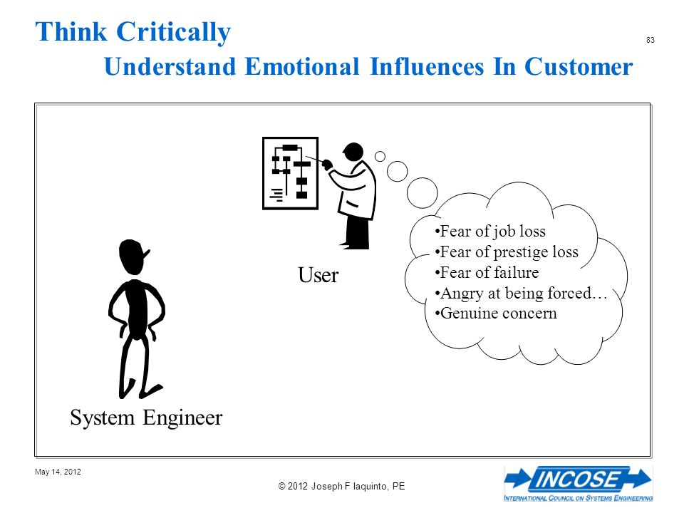Think Critically Understand Emotional Influences In Customer