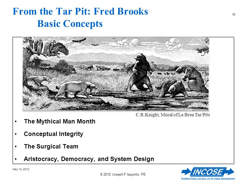 From the Tar Pit: Fred Brooks Basic Concepts