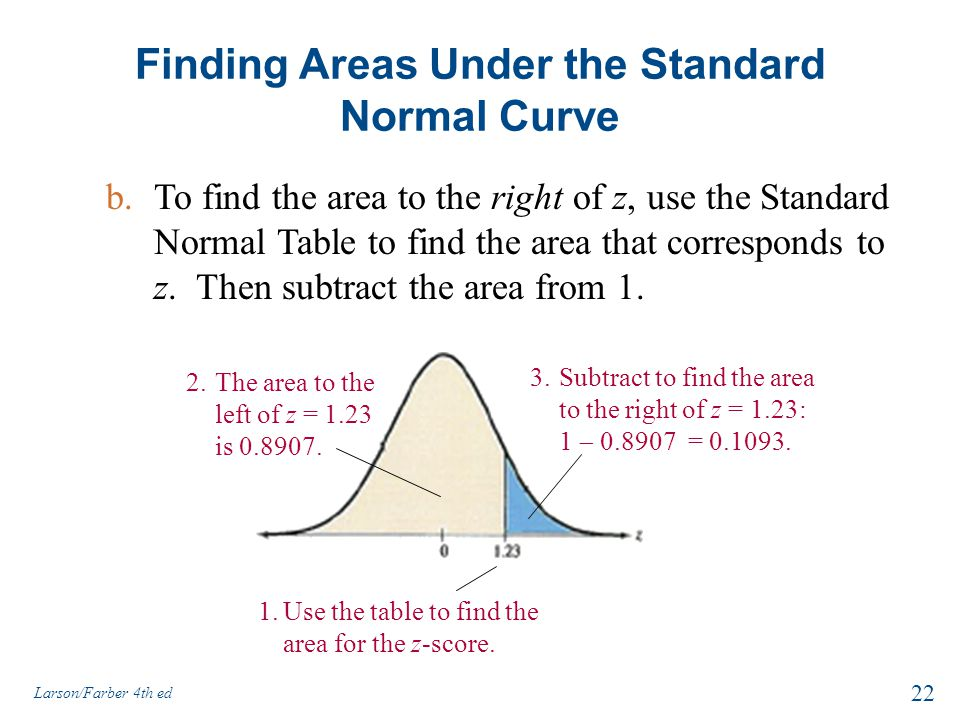 Finding Areas Under the Standard Normal Curve