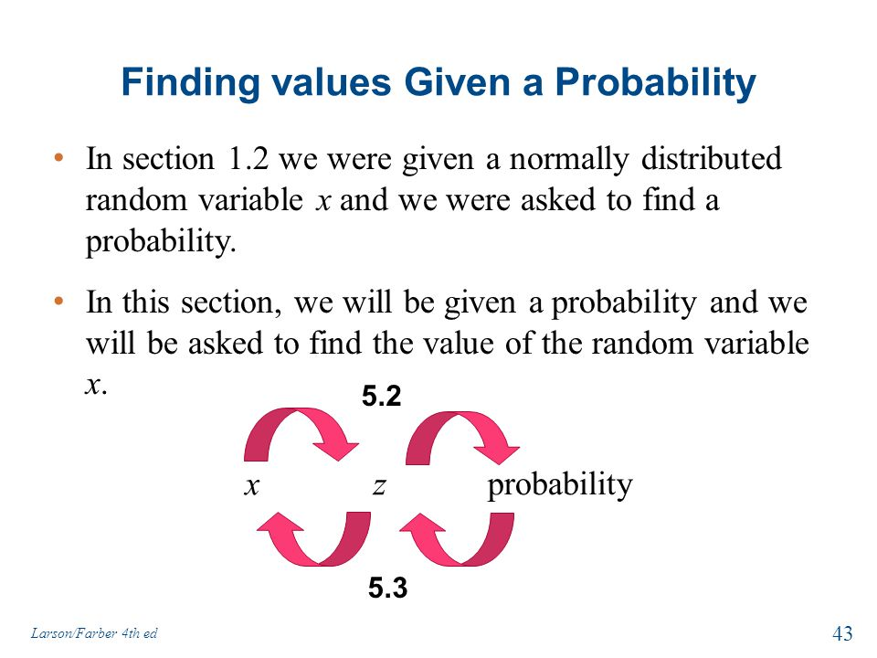 Finding values Given a Probability
