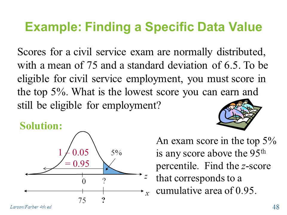 Example: Finding a Specific Data Value