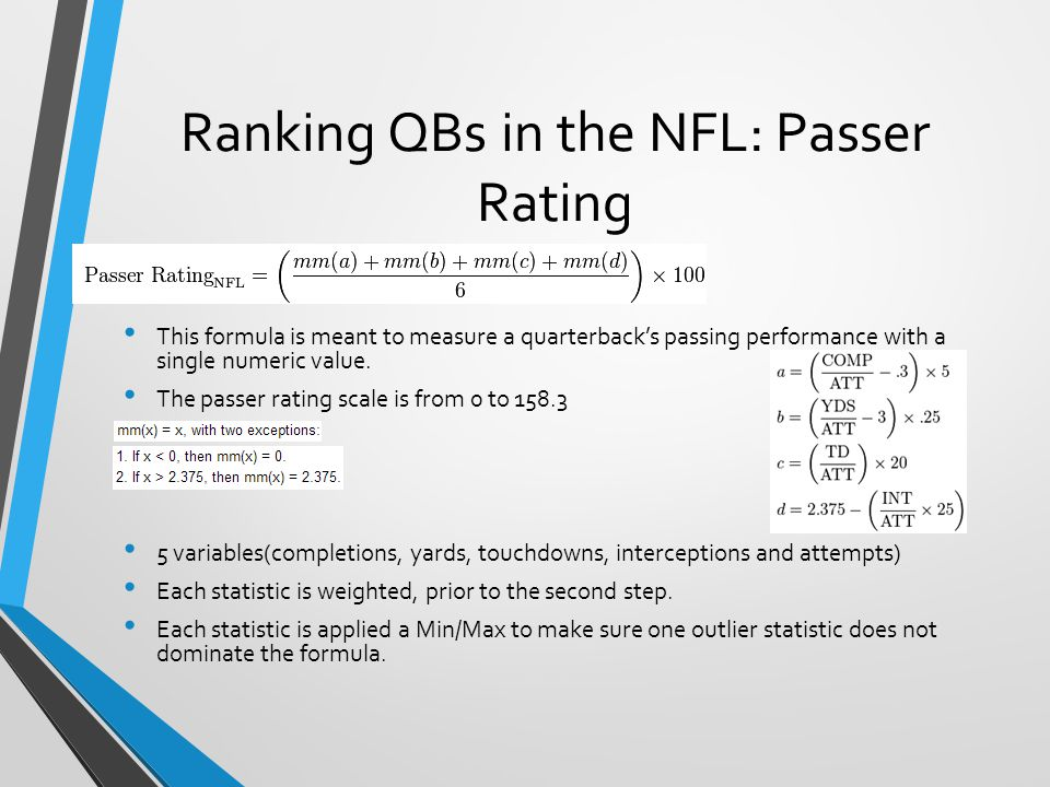Ranking QBs in the NFL: Passer Rating
