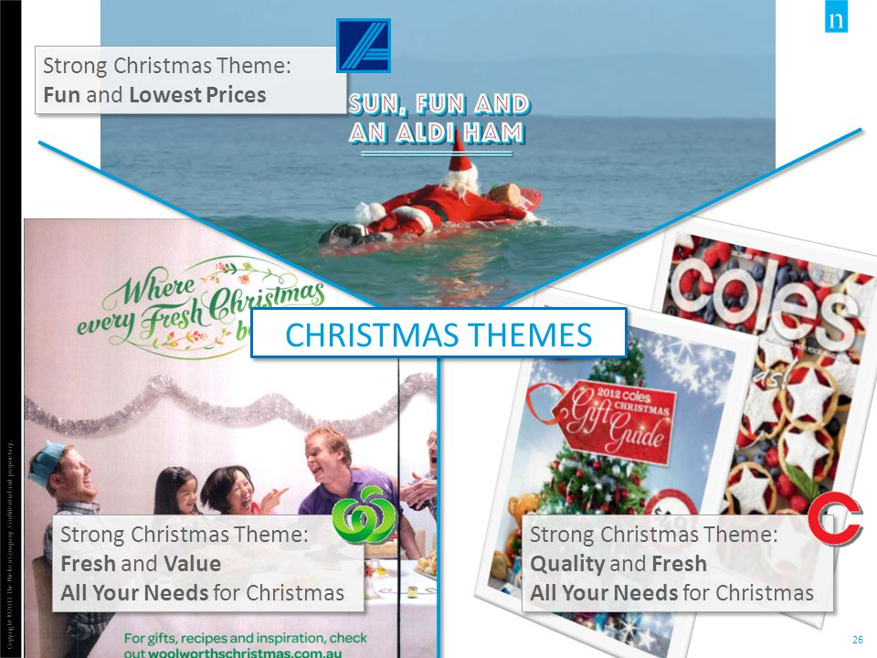 Christmas Themes Strong Christmas Theme: Fun and Lowest Prices