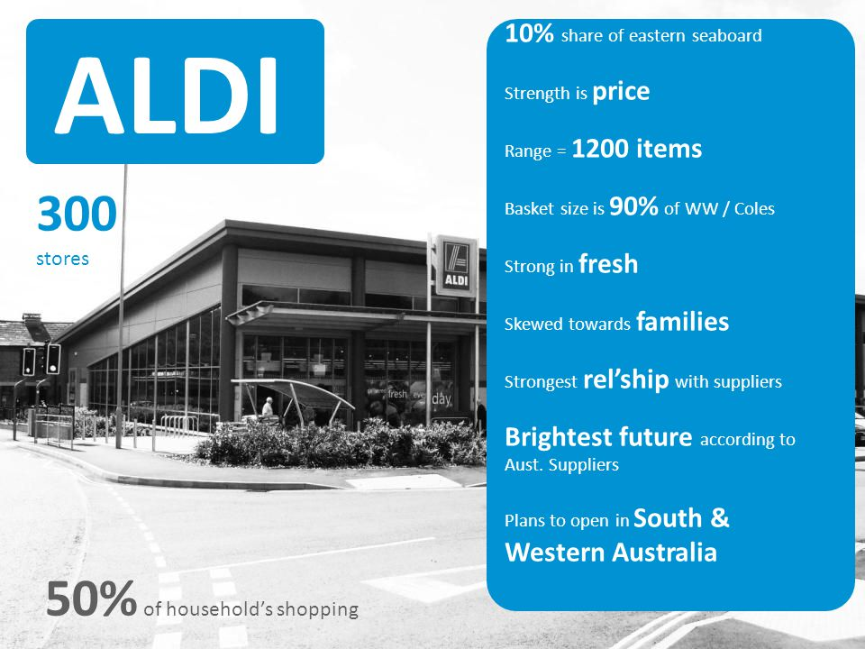 Aldi 300 stores 50% of household's shopping