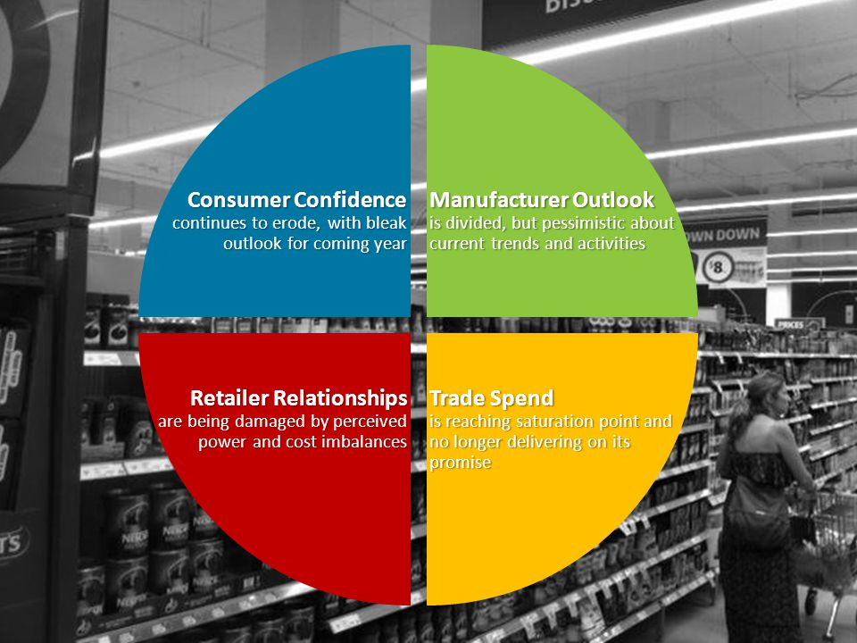 Consumer Confidence continues to erode, with bleak outlook for coming year
