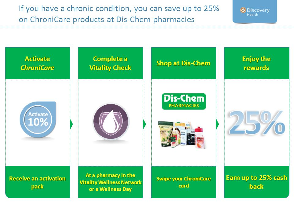 If you have a chronic condition, you can save up to 25% on ChroniCare products at Dis-Chem pharmacies