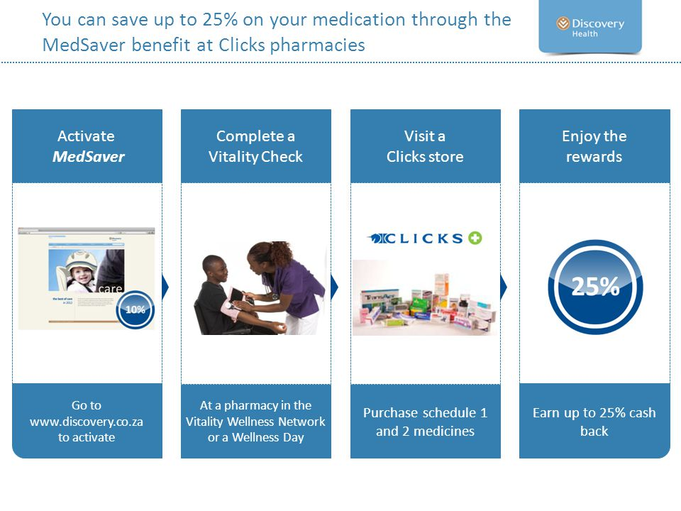 You can save up to 25% on your medication through the MedSaver benefit at Clicks pharmacies