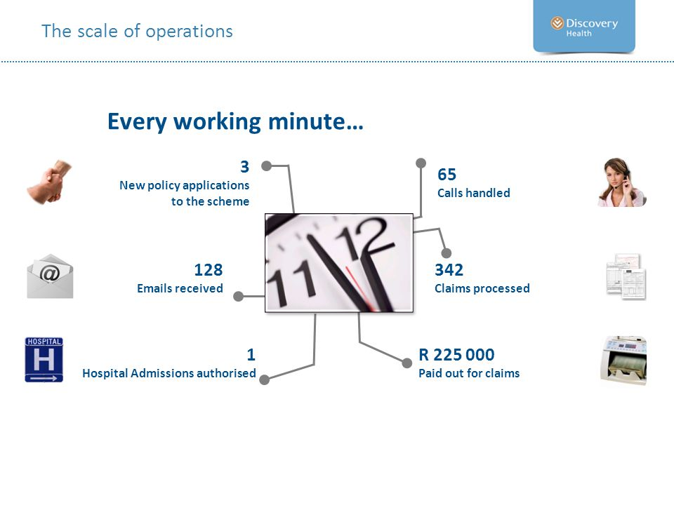 The scale of operations