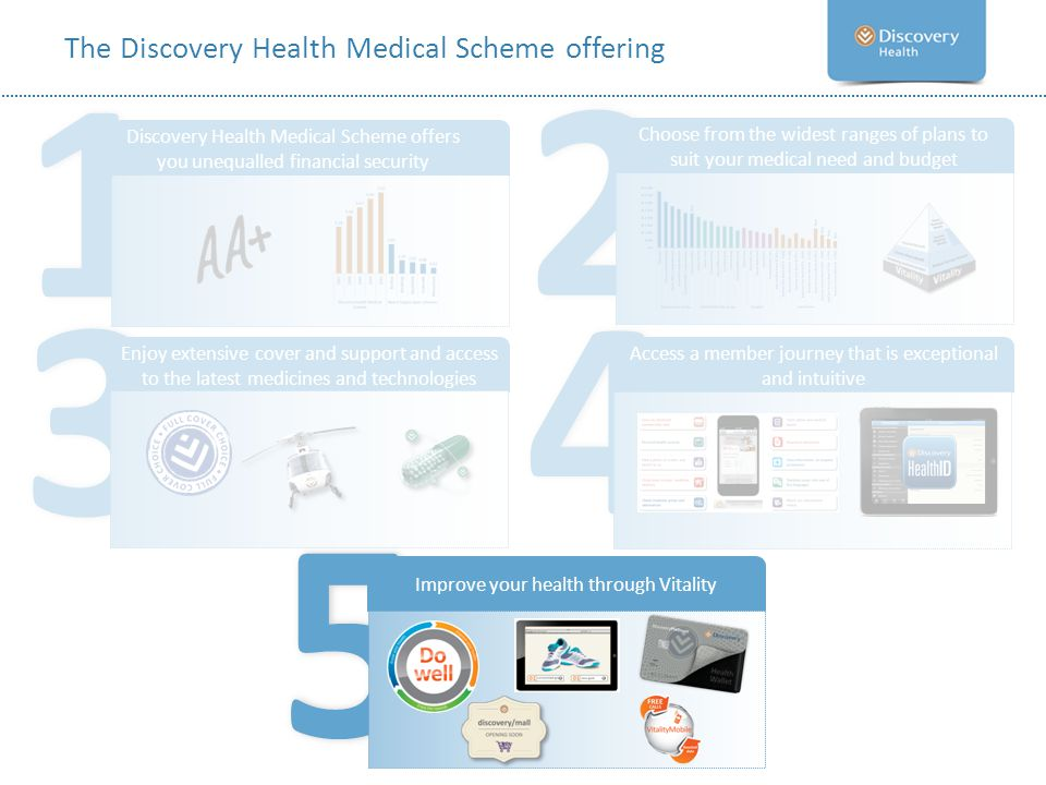The Discovery Health Medical Scheme offering