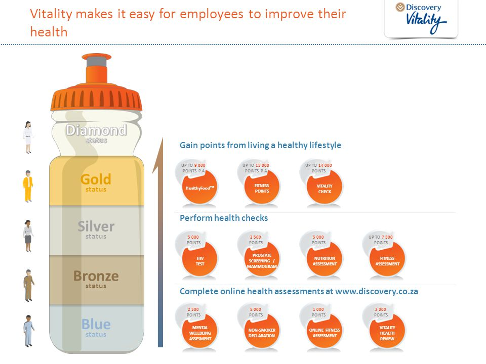 Vitality makes it easy for employees to improve their health