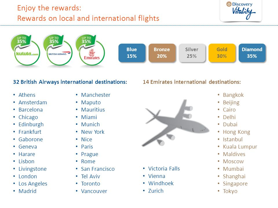 Enjoy the rewards: Rewards on local and international flights