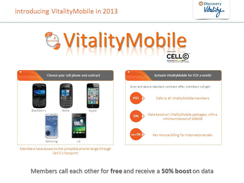 Introducing VitalityMobile in 2013