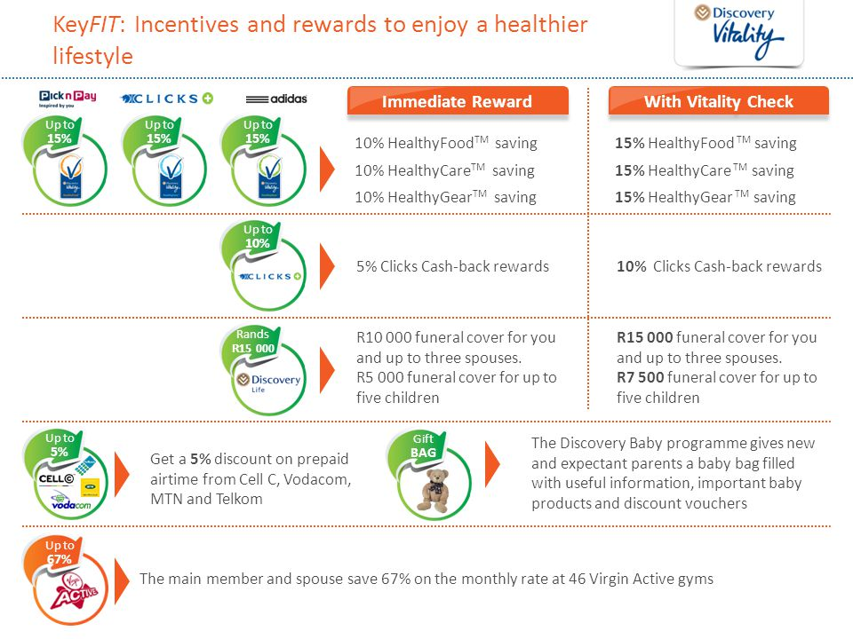 KeyFIT: Incentives and rewards to enjoy a healthier lifestyle