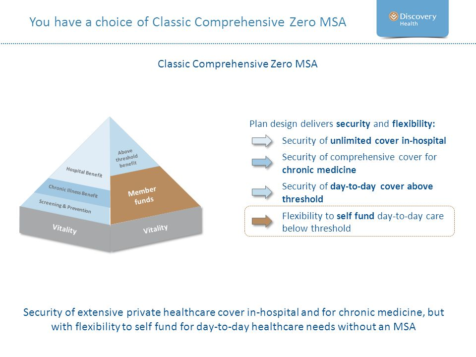 You have a choice of Classic Comprehensive Zero MSA