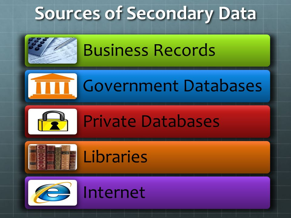 Sources of Secondary Data